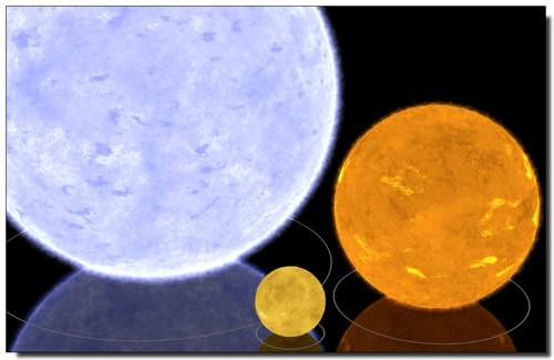 Star Size Comparizon