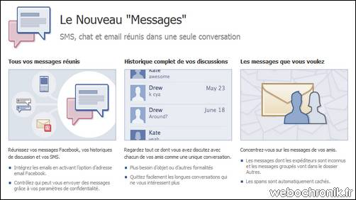 Invitation-Messagerie-Facebook